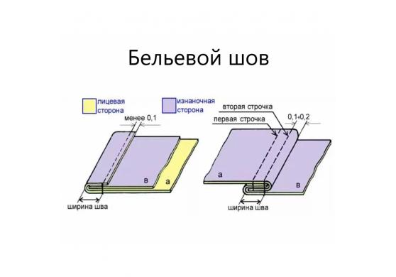 Пододеяльник сатин хлопок 100% артикул PD-011 - 3